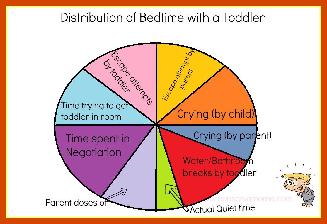 bedtimeroutine2